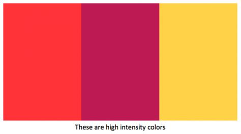 color intensity these are high intensity colors