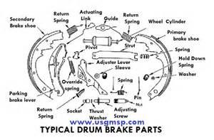 Drum Brake System Parts Brakes Rear End Us Gm Service Parts