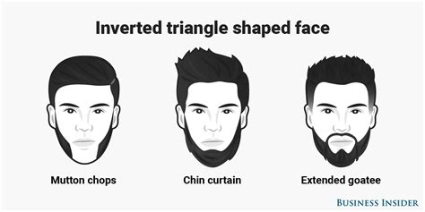 beard styles for inverted triangle face this is the best beard style for every face shape