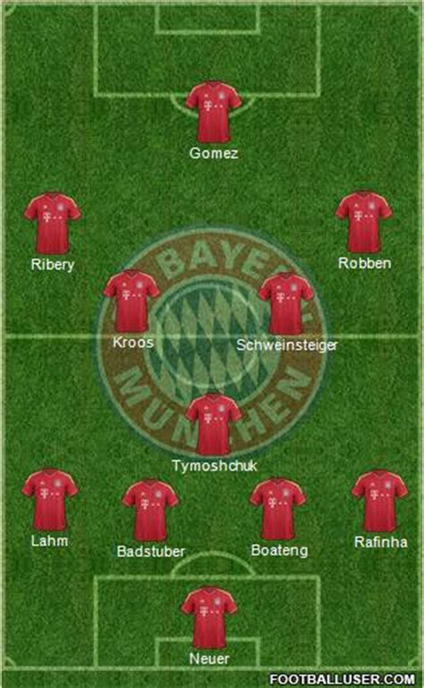 chions league tabelle bayern dortmund dfb pokal 2012 fernsehen