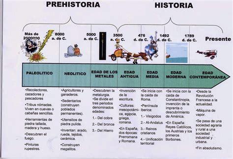 prehistoria i las conocimiento del medio 4 186 tema 9