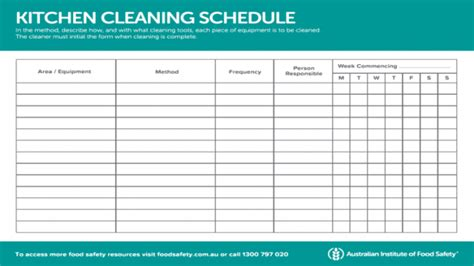 commercial kitchen cleaning schedule template kitchen schedule template cleaning checklist restaurant