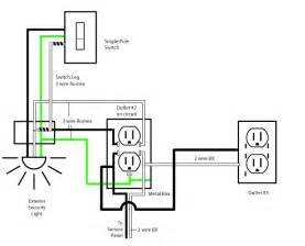 basic residential electrical wiring diagram pdf