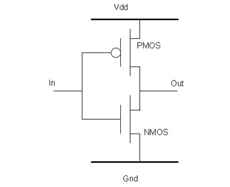 cmos inverter layout design using tanner 2