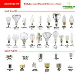 Led Light Bulb Size Chart Light Bulb Sizes Types Shapes Color Temperatures Reference Guide
