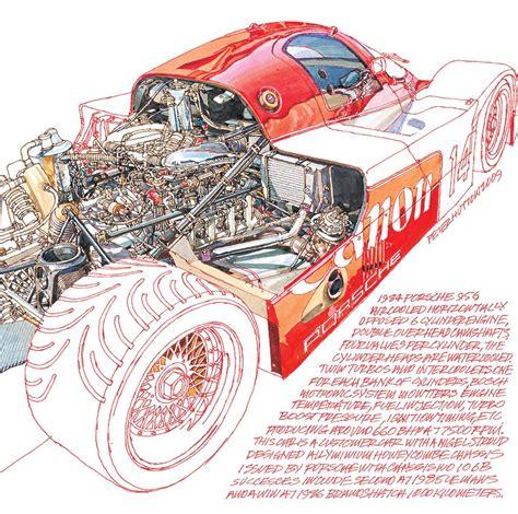 Porsche 956 Sketches Of Performance by 1984 Porsche 956 Race Car Cutaways Cutaway