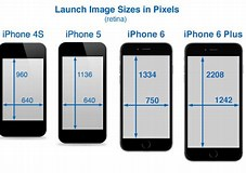 Image result for iphone sizes