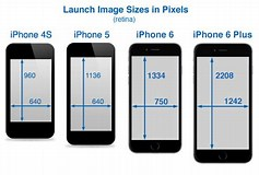 Image result for iPhone 5S Size