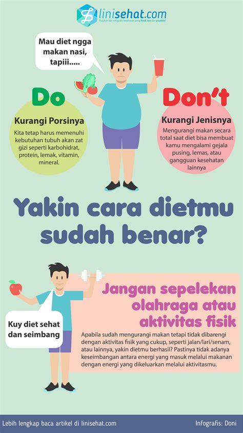 infografis  diet linisehatcom