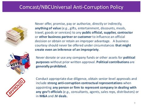 anti corruption policy template gift entertainment conflicts and corruption an