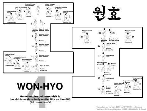 club de taekwon do itf saguenay yul gok club de taekwon do itf saguenay won hyo