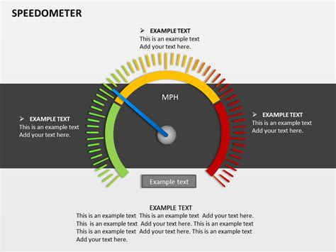 Speedometer Powerpoint Templates And Backgrounds Powerpoint Speedometer Template