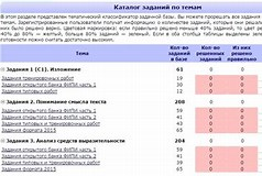 Image result for РЕШУ ОГЭ по Русскому