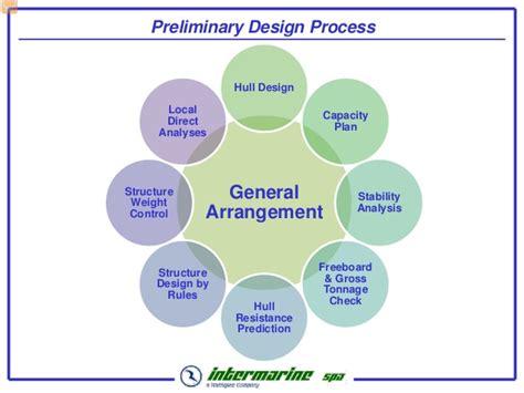 design criteria of marine structure structural design of 38 m special purpose vessel in