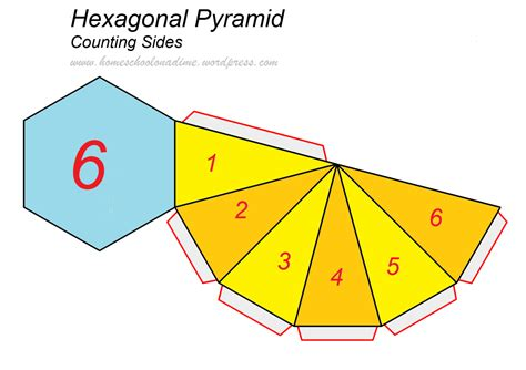 How To Make A Three Sided Pyramid Out Of Paper - counting the sides of complex shapes free hexagonal