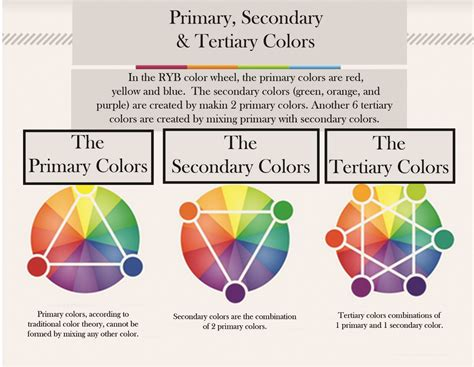tertiary color definition 87 primary colors and secondary colors and tertiary