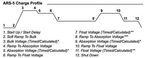 balmar regulator wiring diagram ars 35 wiring diagram