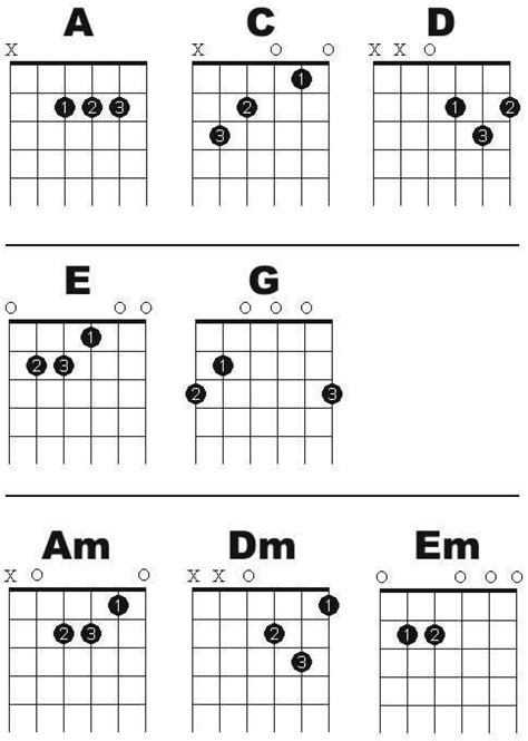 printable version of guitar chords guitar chord chart printable 2015confession