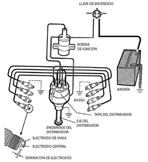 wiring diagram for a doorbell with transformer wiring
