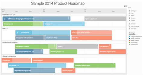 product road map this roadmap keeps its dates and initiatives high level