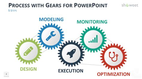 how to create gear diagrams in powerpoint using shapes gears diagrams for powerpoint showeet com
