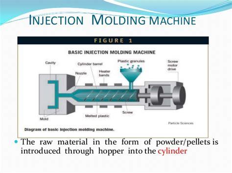 injection molders rankings plastics news autos post plastic injection molding injection molding machine