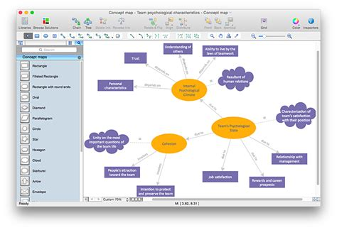 visio mind map template image gallery visio maps