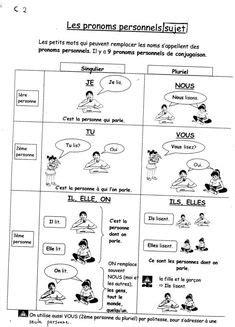 1000+ images about FLE les pronoms on Pinterest   Student