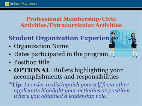 Resume Civic Activities Resume And Cover Letters Workshop Presentation