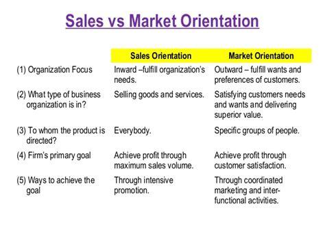 Market Orientation societal marketing orientation