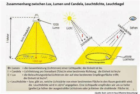 lumens to candela led len leuchten halogen alles 252 ber led
