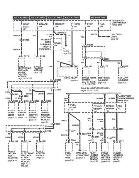 2000 kia sephia fuse box diagram 2000 free engine image