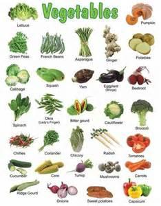 names of root vegetables vegetables words vegetables