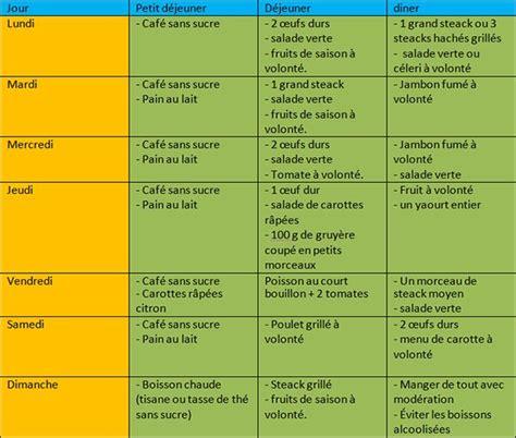 regime alimentare ipocalorico r 233 gime alimentaire pour perdre du poids interjunkiesz0