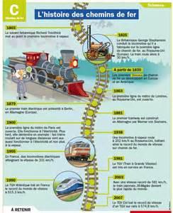 l histoire des chemins de fer fiches mon quotidien