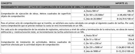 tasa de licencia de funcionamiento del 2016 deslialicencias es procedimientos procedimiento