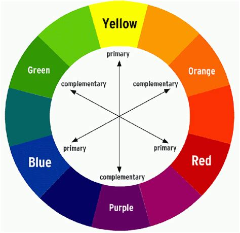 what color goes with yellow and red what are some colors that go well with navy blue quora