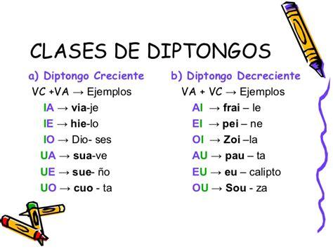 ejemplo de diptongos palabras con hiato ejemplos con vocales abiertas wroc