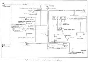 direction signal and neutral safety backup light switch wiring diagram for 1955 chevrolet