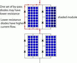 blocking diode size pwm vs mppt tropics page 2 cruisers sailing forums