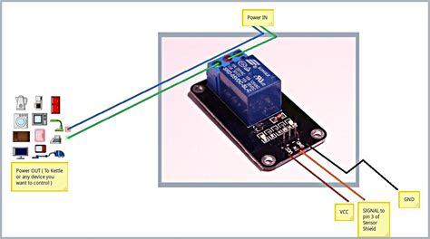 tutorial arduino relay arduino web switch turn your kettle on via internet