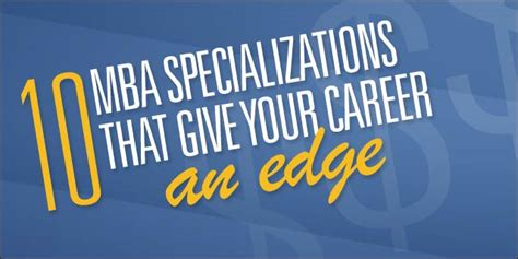 Mba Specialisation by 10 Mba Specializations That Give Your Career An Edge