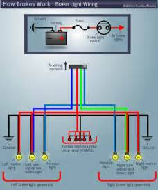 brake light wiring diagram brake light wiring diagram howstuffworks