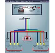 Brake Light Wiring Diagram  How Works