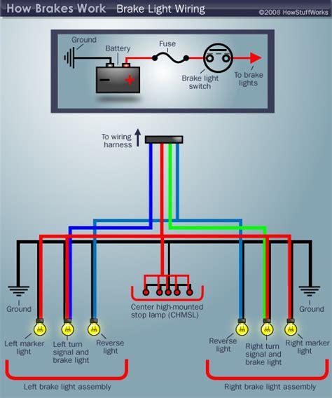 brake light wiring diagram brake light wiring diagram howstuffworks