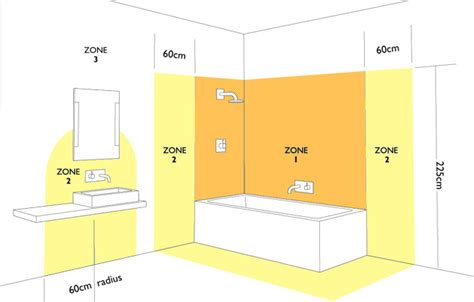 bathroom lighting zones explained bathroom lighting zones 17th edition bathroom design