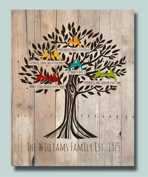 Gift Idea Free Digital Prints For by Printable Family Tree Poster 11x14 Digital By Wordoflove