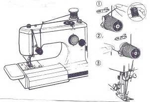 For Threading A Singer Sewing Machine
