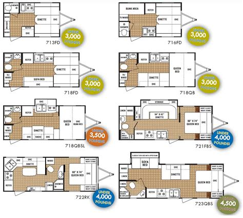rockwood rv floor plans rockwood rv floor plans meze blog