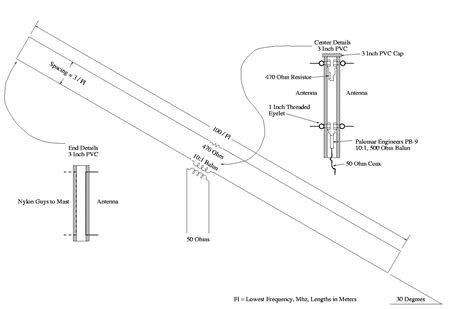 conover terminated tilted folded dipole shortwave antenna